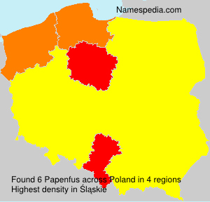 Papenfus - Poland