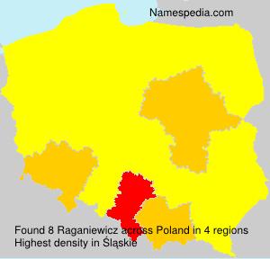 Raganiewicz