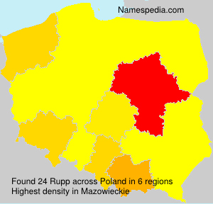 Surname Rupp in Poland