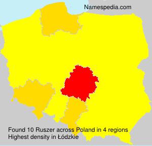 Ruszer