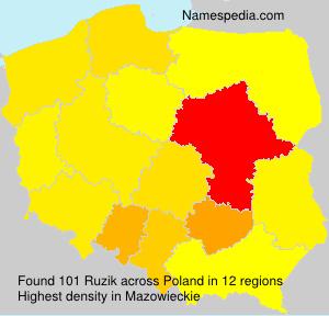 Ruzik - Poland