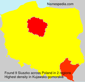 Siuszko