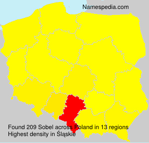 Sobel - Poland