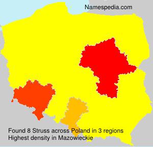 Struss - Poland