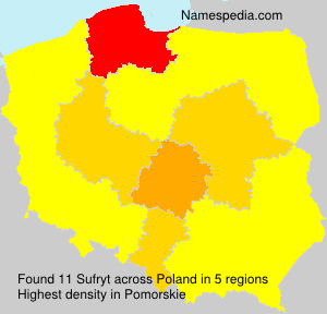 Surname Sufryt in Poland