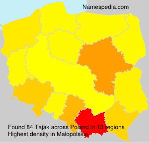 Surname Tajak in Poland