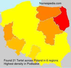 Surname Tertel in Poland