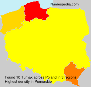 Surname Turnak in Poland