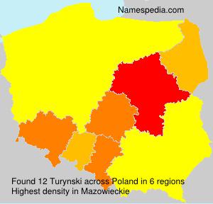 Turynski