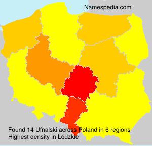 Familiennamen Ufnalski - Poland