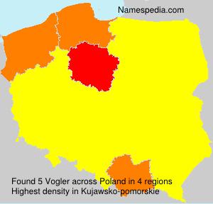 Vogler