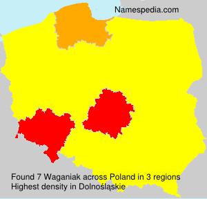 Waganiak