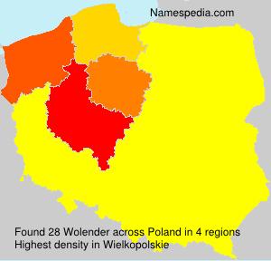 Familiennamen Wolender - Poland
