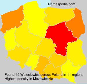 Wolosiewicz