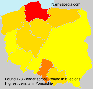 Surname Zander in Poland