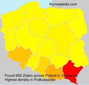 Ziobro