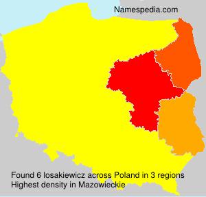losakiewicz