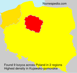 Surname lozyca in Poland