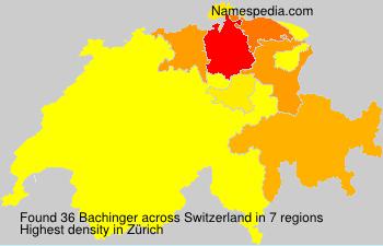 Surname Bachinger in Switzerland