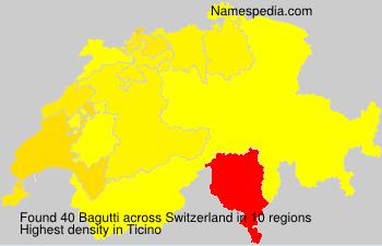 Bagutti