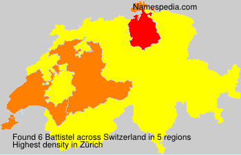 Battistel