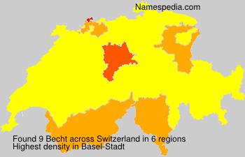 Surname Becht in Switzerland