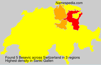 Surname Besevic in Switzerland