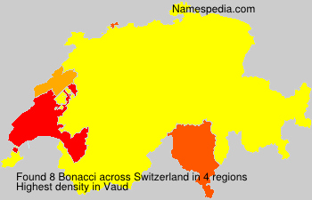 Surname Bonacci in Switzerland