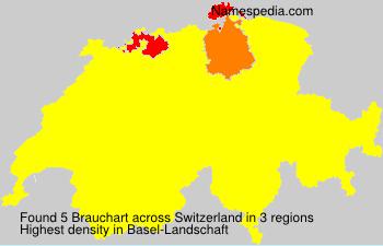 Brauchart - Switzerland