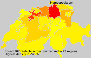 Dietschi