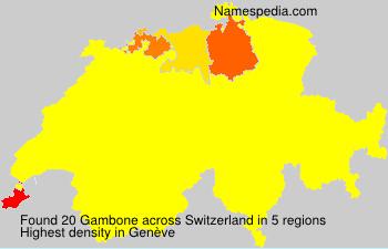 Gambone