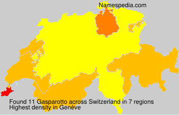 Gasparotto
