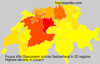 Glanzmann
