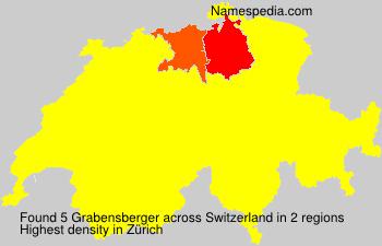 Grabensberger