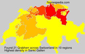 Surname Grabherr in Switzerland