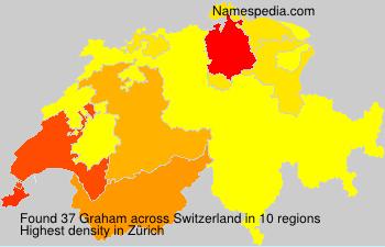 Surname Graham in Switzerland