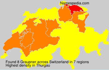 Familiennamen Graupner - Switzerland