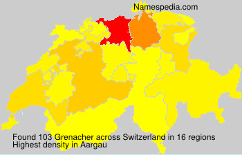 Grenacher