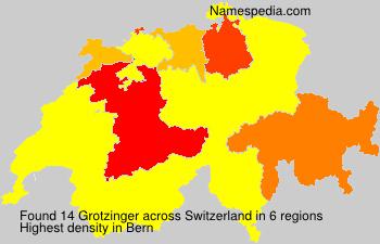 Grotzinger