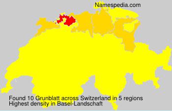 Grunblatt