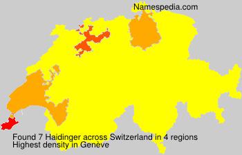Haidinger