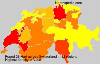 Surname Hart in Switzerland
