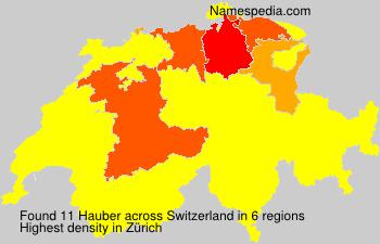 Surname Hauber in Switzerland
