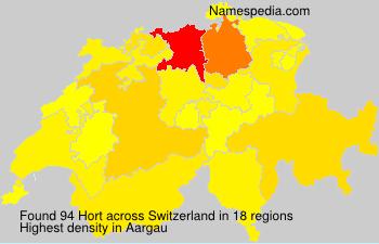 Hort - Switzerland