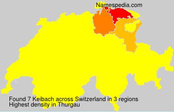 Keibach