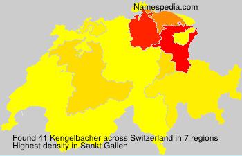 Surname Kengelbacher in Switzerland
