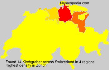 Kirchgraber