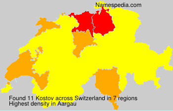 Surname Kostov in Switzerland