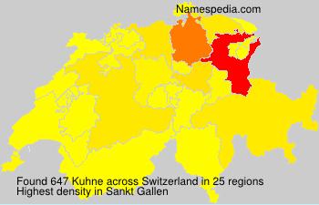 Familiennamen Kuhne - Switzerland