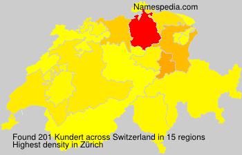 Surname Kundert in Switzerland